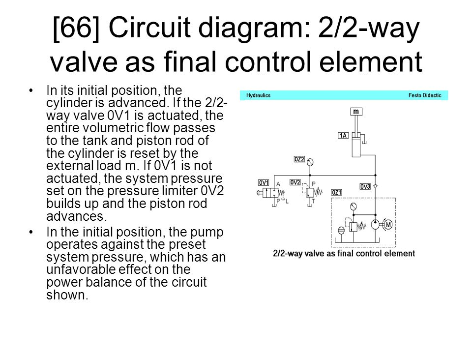 hydraulics ppt 66 circuit diagram 2 2 way valve as final control element